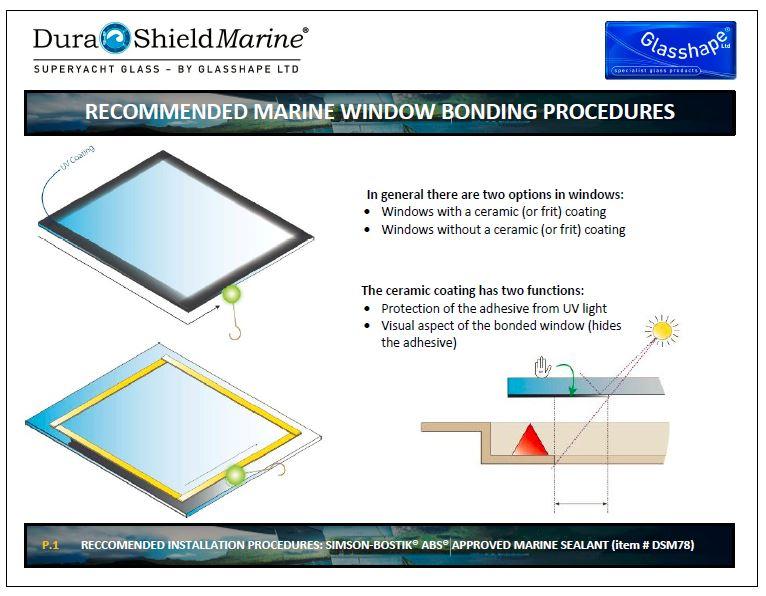 Installation Procedures p 1